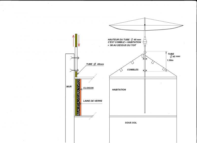 technique radio dx partage m t coulissant dans les combles. Black Bedroom Furniture Sets. Home Design Ideas