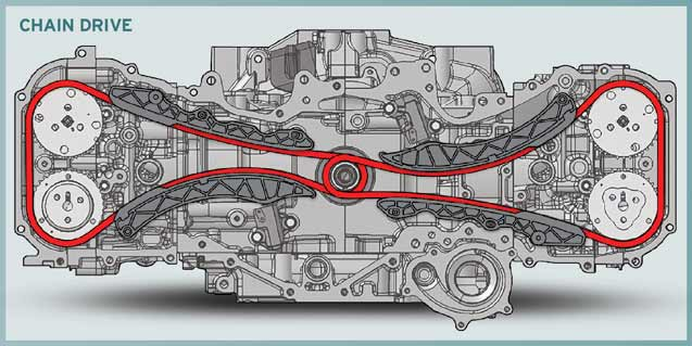 saab timing belt with 2015 Subaru 2 5 Liter Engine Timing Chain on Kia 3 5 Engine Diagram further ENGINE Spark Plug Coil Replacement furthermore Watch additionally Watch together with 121383994531.