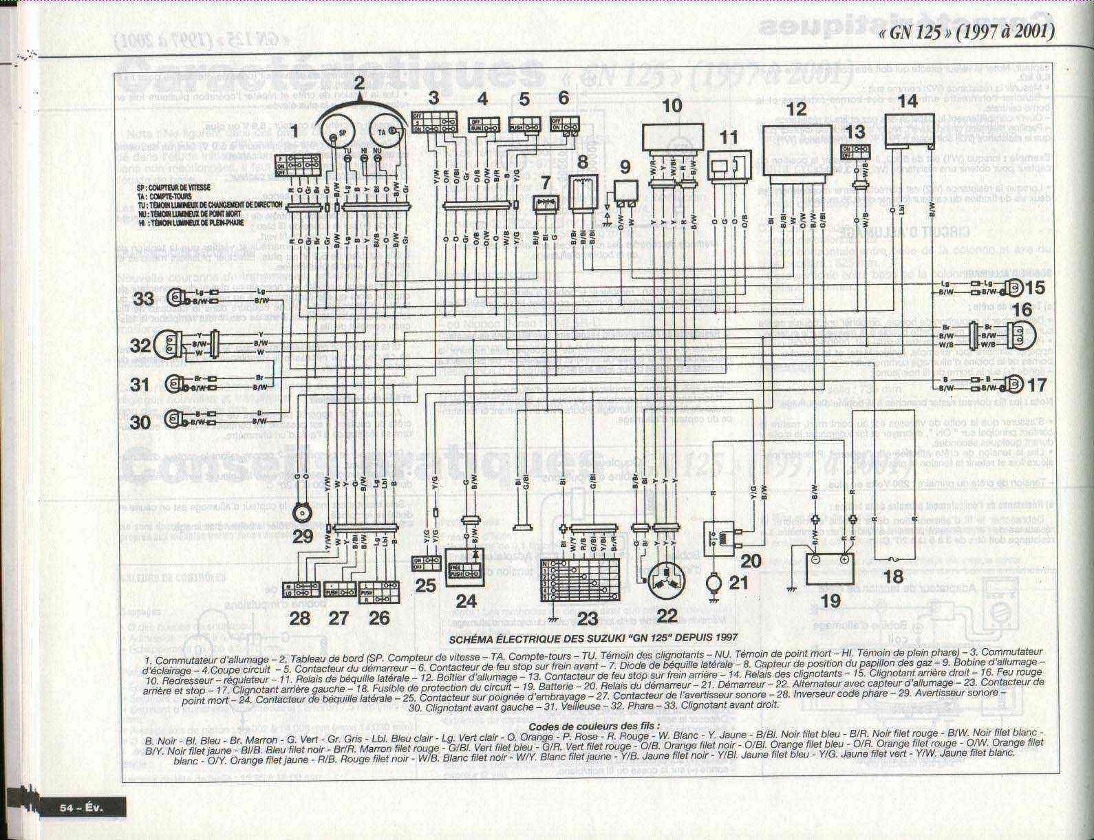 Fantastic Suzuki Bandit Wiring Diagram Crest - The Wire - magnox.info