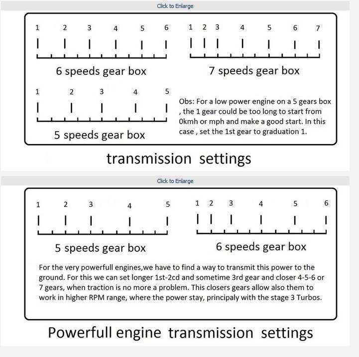 comment regler boite de vitesse gt5
