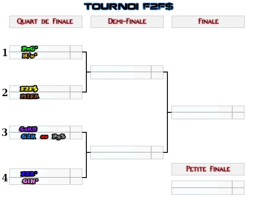 Tournoi F2f 2012