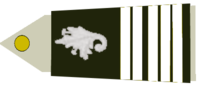 Garde Personnel