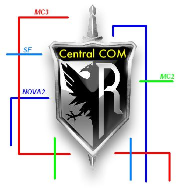 Central COM : site/plateforme de regroupement des Teams sur IOS Index du Forum