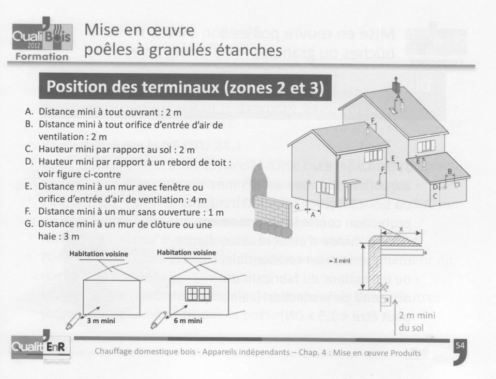 poele a granule installation ventouse maison design