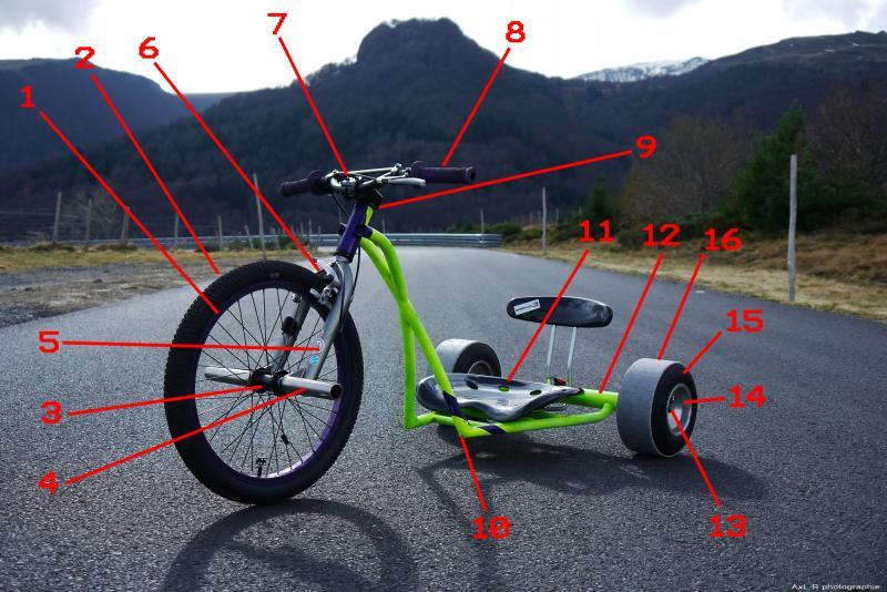 Drift Trike Bike Dimensions - 4k Wiki Wallpapers 2018