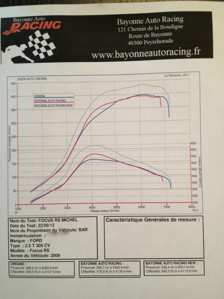 Bayonne-auto-racing 64985_46893000316...265532_n-3aea7b8