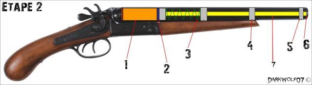 [DarkyGarage]  Projet Double Barrel Gun sur base coach gun denix 127087367339144-3ec7249