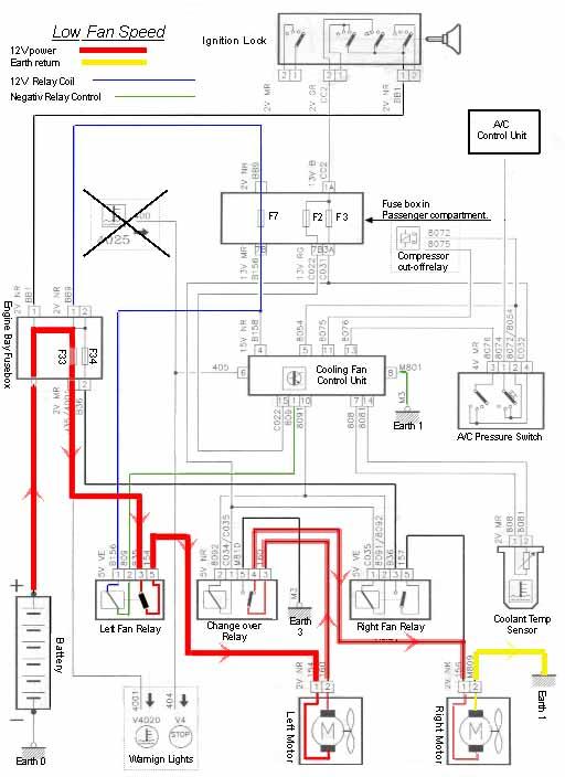 belphegorforum    ventilo moteur xm d12 sans clim
