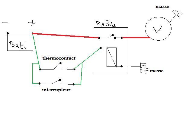 radiateur schema chauffage ventilo pour voiture. Black Bedroom Furniture Sets. Home Design Ideas