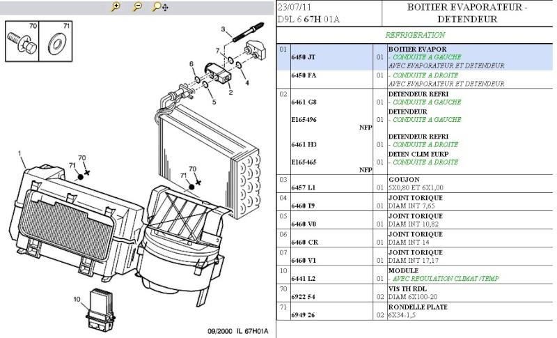 Voir le sujet chez bik 39 2 0 137 ch - Comment savoir si un fusible de voiture est grille ...