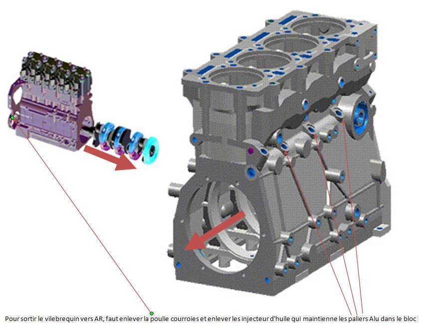 définir l'année d'un moteur Capture-4257e4f