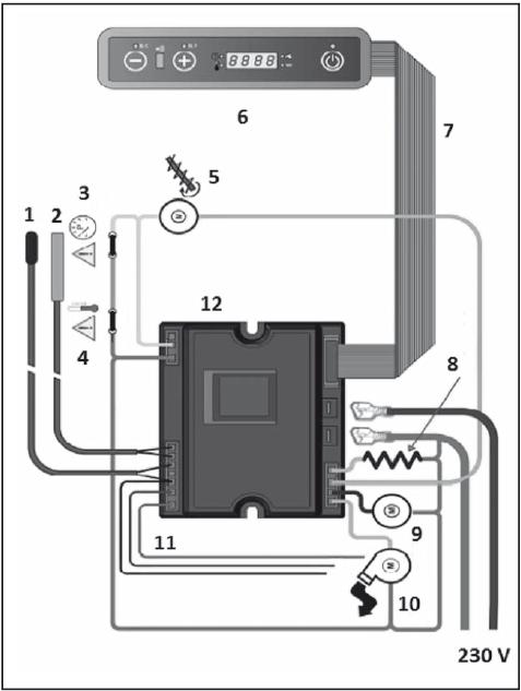 le forum po le pellets probleme mise en service tectro tbh 558. Black Bedroom Furniture Sets. Home Design Ideas