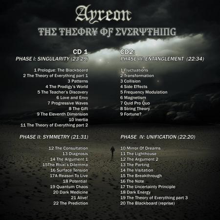 AYREON - Page 7 Tracklisting-40b3db9