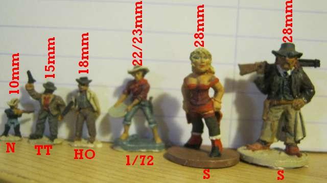 figurine 28mm echelle